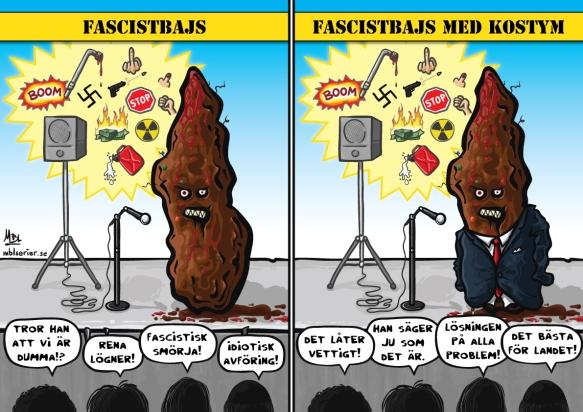 Fascistbajs